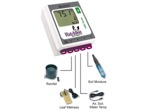 watchdog 1000 series data logger external sensor