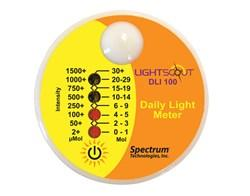 Light Meters