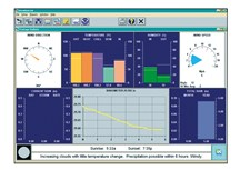 Weatherlink Software for Davis Stations