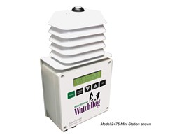 WatchDog 2450 Mini Station Temp/RH